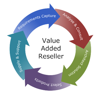 Value Added Reseller lifecycle