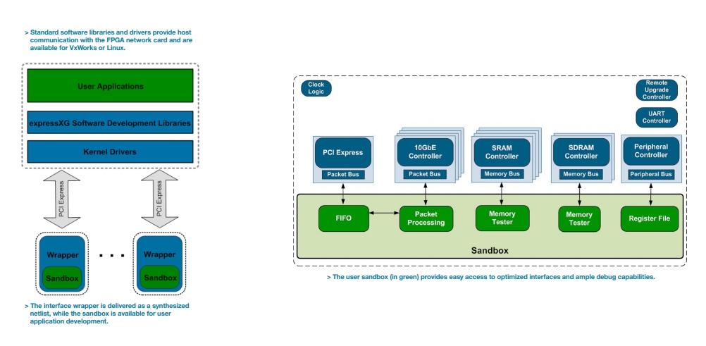 10/40/100 GbEthernet FPGA I/O Solutions   aes-eu com